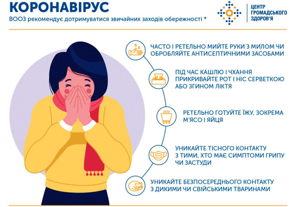 Поради для профілактики коронавірусу від ВООЗ